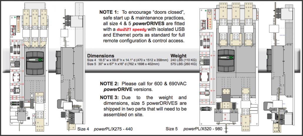 DC powerDrives Drawings, brought to you by Bardac Drives